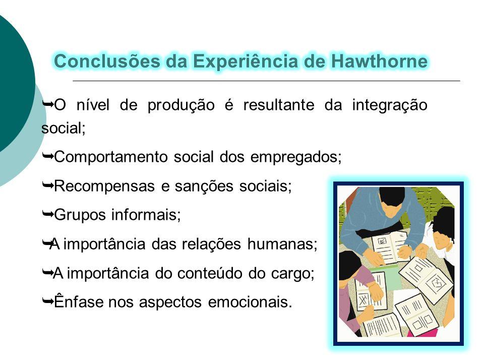 O nível de produção é resultante da integração social; Comportamento social dos empregados; Recompensas e sanções sociais; Grupos informais; A importâ