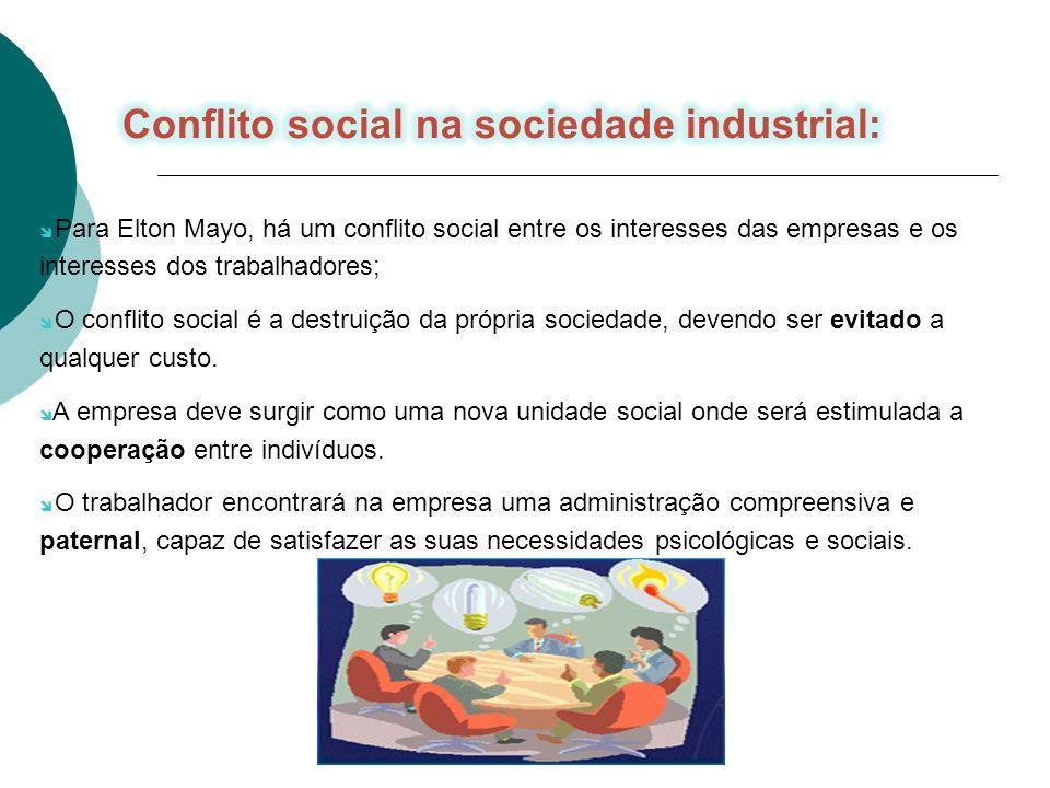 Para Elton Mayo, há um conflito social entre os interesses das empresas e os interesses dos trabalhadores; O conflito social é a destruição da própria