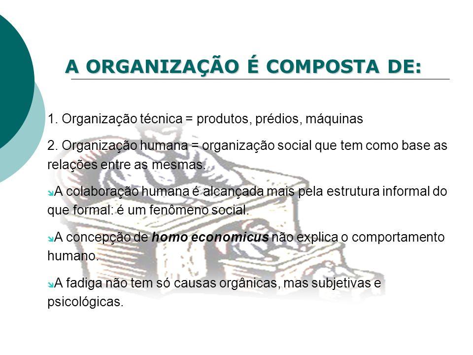A ORGANIZAÇÃO É COMPOSTA DE: 1. Organização técnica = produtos, prédios, máquinas 2. Organização humana = organização social que tem como base as rela