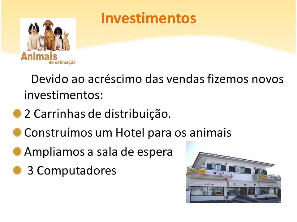 Investimentos Devido ao acréscimo das vendas fizemos novos investimentos: 2 Carrinhas de distribuição. Construímos um Hotel para os animais Ampliamos