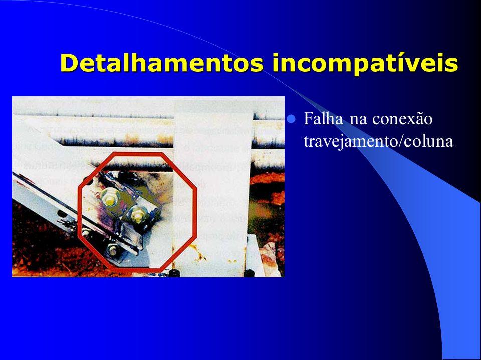 Detalhamentos incompatíveis Falha na conexão travejamento/coluna