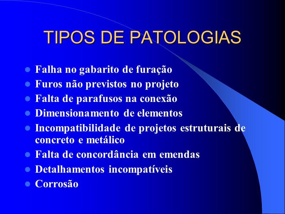 TIPOS DE PATOLOGIAS Falha no gabarito de furação Furos não previstos no projeto Falta de parafusos na conexão Dimensionamento de elementos Incompatibi