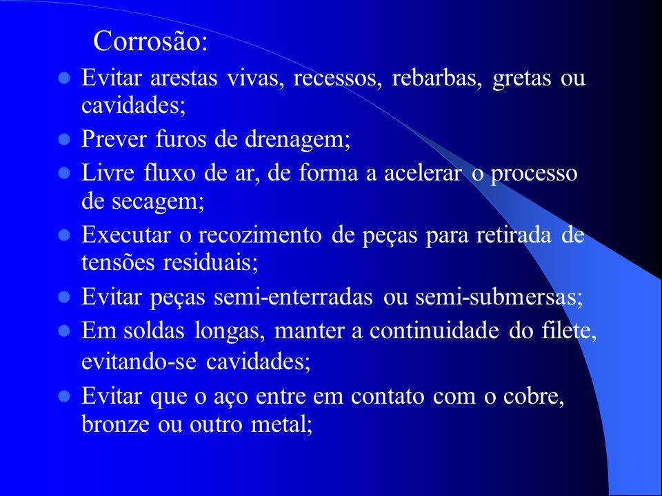 Corrosão: Evitar arestas vivas, recessos, rebarbas, gretas ou cavidades; Prever furos de drenagem; Livre fluxo de ar, de forma a acelerar o processo d