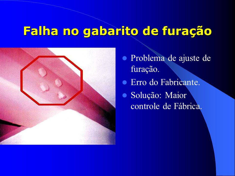 Falha no gabarito de furação Problema de ajuste de furação. Erro do Fabricante. Solução: Maior controle de Fábrica.
