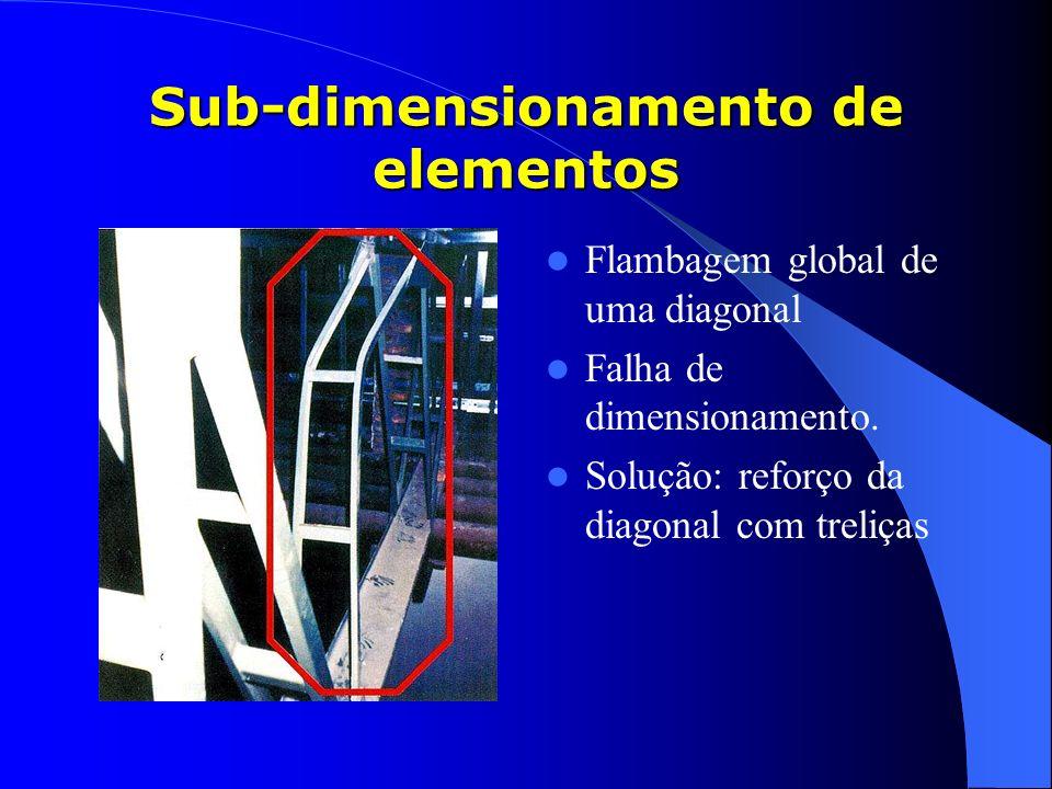 Sub-dimensionamento de elementos Flambagem global de uma diagonal Falha de dimensionamento. Solução: reforço da diagonal com treliças