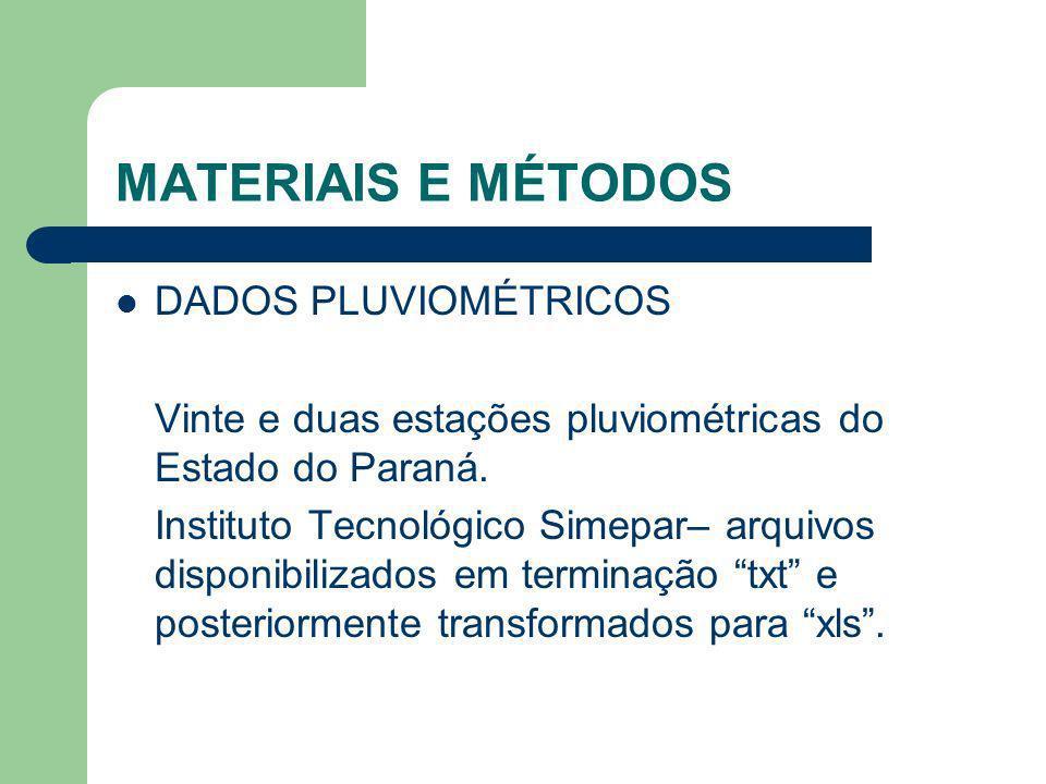 MATERIAIS E MÉTODOS DADOS PLUVIOMÉTRICOS Vinte e duas estações pluviométricas do Estado do Paraná. Instituto Tecnológico Simepar– arquivos disponibili