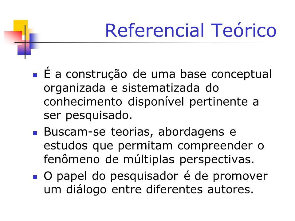 Referencial Teórico É a construção de uma base conceptual organizada e sistematizada do conhecimento disponível pertinente a ser pesquisado. Buscam-se