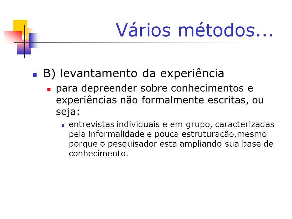 Vários métodos... B) levantamento da experiência para depreender sobre conhecimentos e experiências não formalmente escritas, ou seja: entrevistas ind
