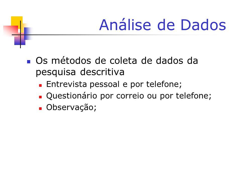 Análise de Dados Os métodos de coleta de dados da pesquisa descritiva Entrevista pessoal e por telefone; Questionário por correio ou por telefone; Obs