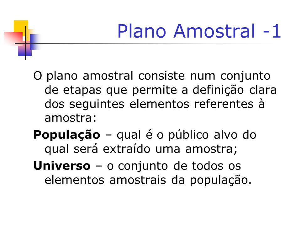 Plano Amostral -1 O plano amostral consiste num conjunto de etapas que permite a definição clara dos seguintes elementos referentes à amostra: Populaç