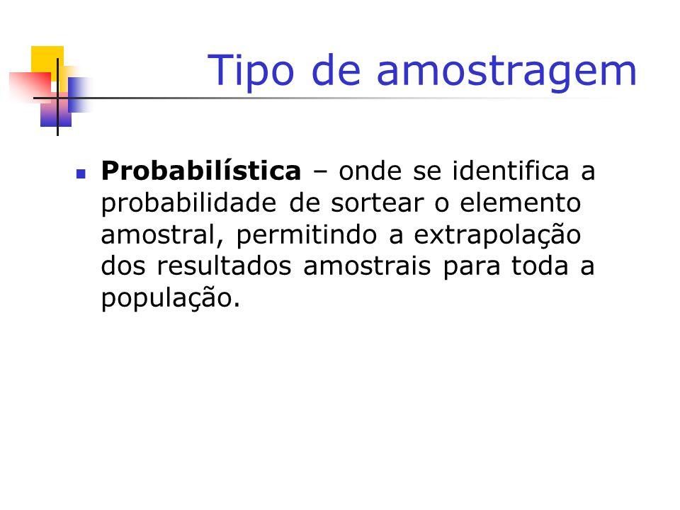 Tipo de amostragem Probabilística – onde se identifica a probabilidade de sortear o elemento amostral, permitindo a extrapolação dos resultados amostr