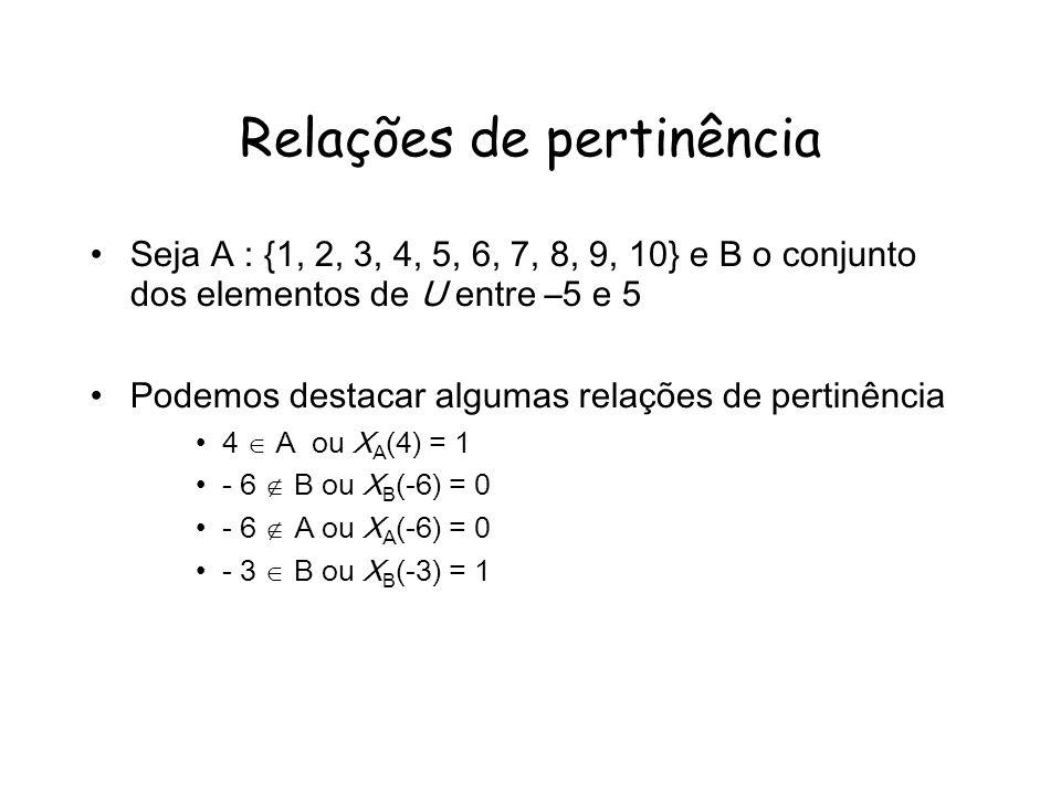 Relações de pertinência Seja A : {1, 2, 3, 4, 5, 6, 7, 8, 9, 10} e B o conjunto dos elementos de U entre –5 e 5 Podemos destacar algumas relações de pertinência 4 A ou X A (4) = 1 - 6 B ou X B (-6) = 0 - 6 A ou X A (-6) = 0 - 3 B ou X B (-3) = 1