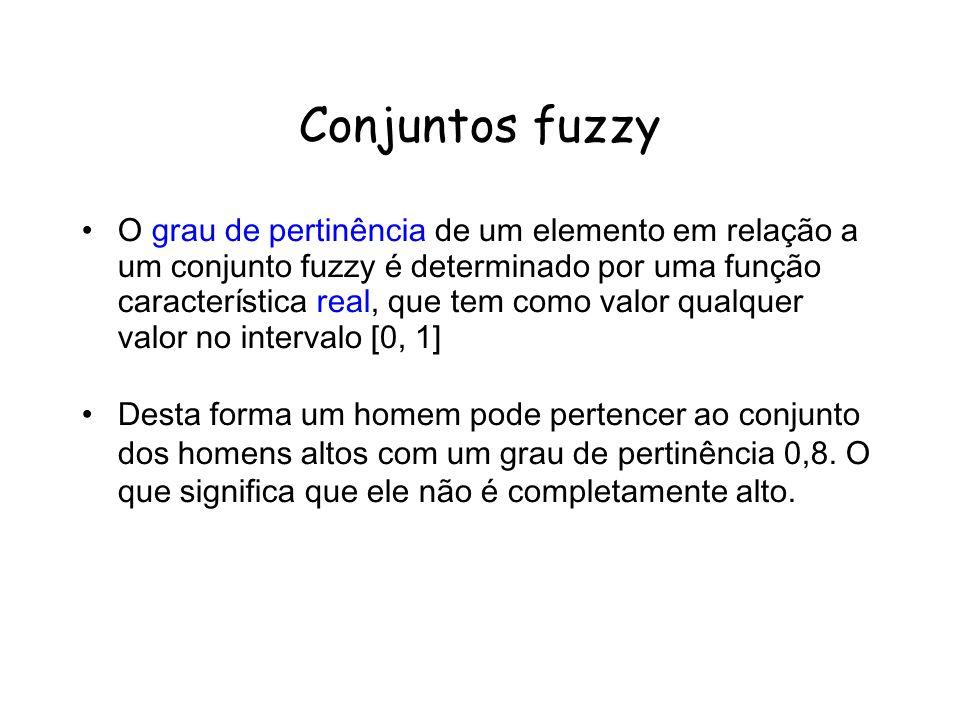 Conjuntos fuzzy O grau de pertinência de um elemento em relação a um conjunto fuzzy é determinado por uma função característica real, que tem como valor qualquer valor no intervalo [0, 1] Desta forma um homem pode pertencer ao conjunto dos homens altos com um grau de pertinência 0,8.