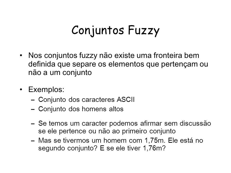 Conjuntos Fuzzy Nos conjuntos fuzzy não existe uma fronteira bem definida que separe os elementos que pertençam ou não a um conjunto Exemplos: –Conjun