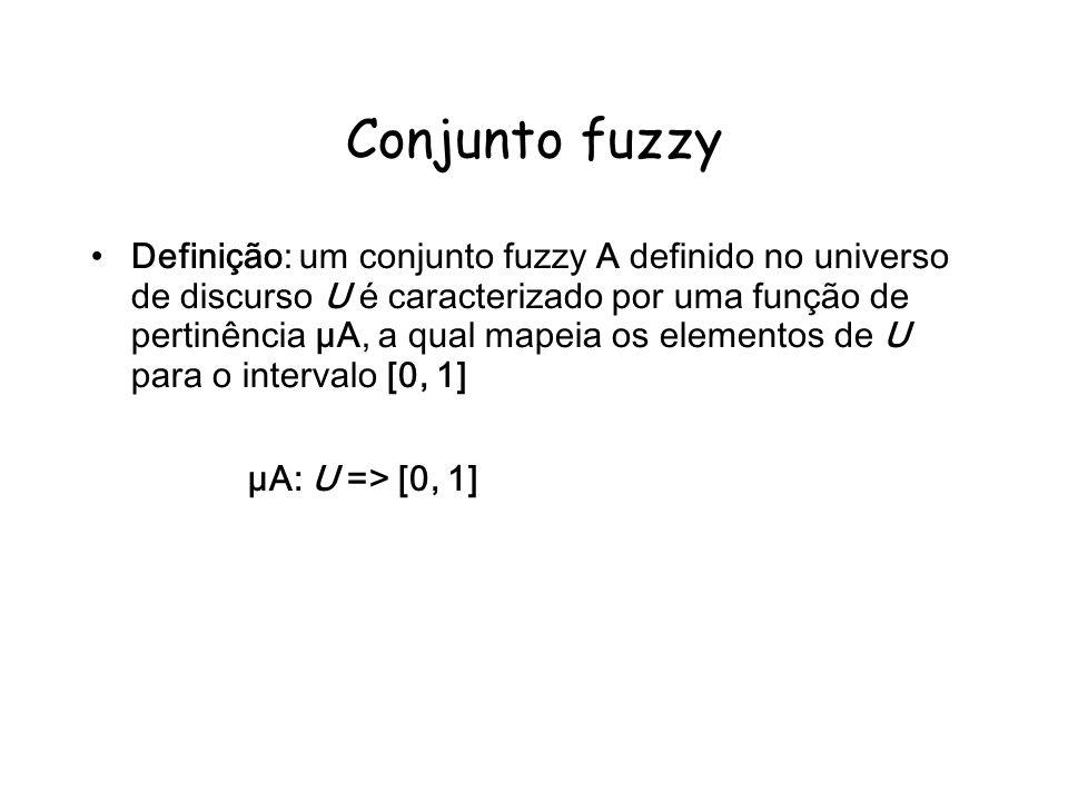 Conjunto fuzzy Definição: um conjunto fuzzy A definido no universo de discurso U é caracterizado por uma função de pertinência μA, a qual mapeia os elementos de U para o intervalo [0, 1] μA: U => [0, 1]