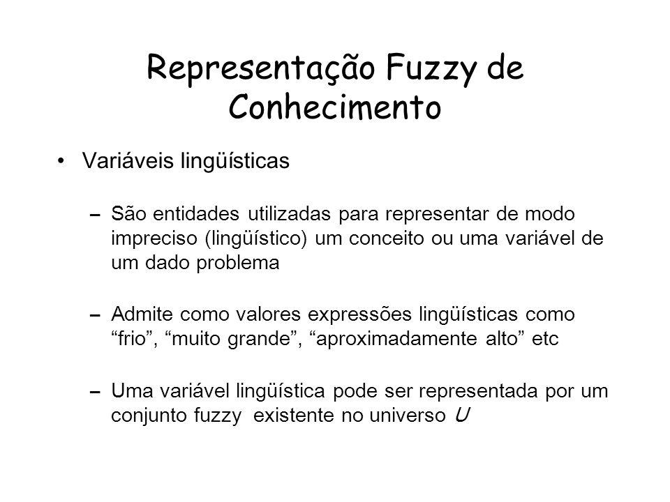 Representação Fuzzy de Conhecimento Variáveis lingüísticas –São entidades utilizadas para representar de modo impreciso (lingüístico) um conceito ou uma variável de um dado problema –Admite como valores expressões lingüísticas como frio, muito grande, aproximadamente alto etc –Uma variável lingüística pode ser representada por um conjunto fuzzy existente no universo U