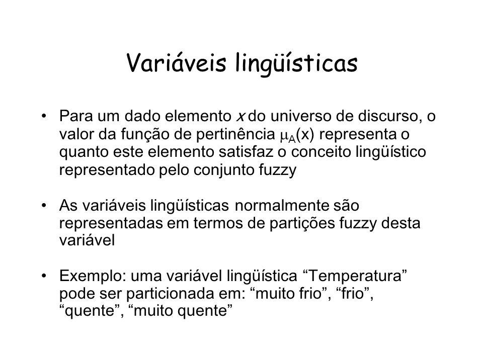 Variáveis lingüísticas Para um dado elemento x do universo de discurso, o valor da função de pertinência A (x) representa o quanto este elemento satis