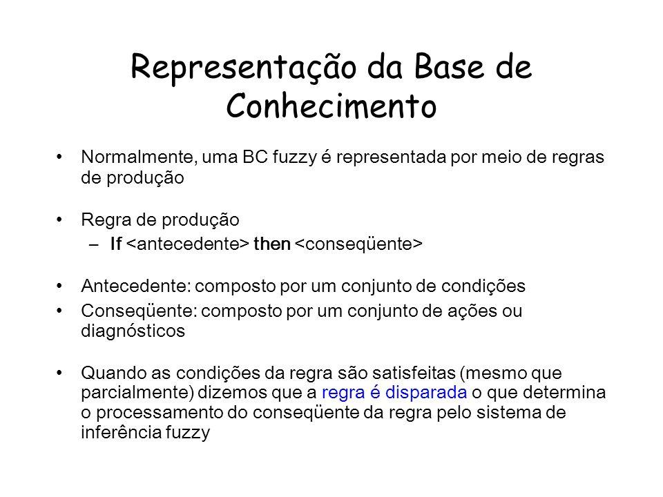 Representação da Base de Conhecimento Normalmente, uma BC fuzzy é representada por meio de regras de produção Regra de produção –If then Antecedente: