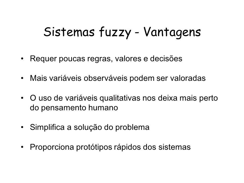 Sistemas fuzzy - Vantagens Requer poucas regras, valores e decisões Mais variáveis observáveis podem ser valoradas O uso de variáveis qualitativas nos deixa mais perto do pensamento humano Simplifica a solução do problema Proporciona protótipos rápidos dos sistemas