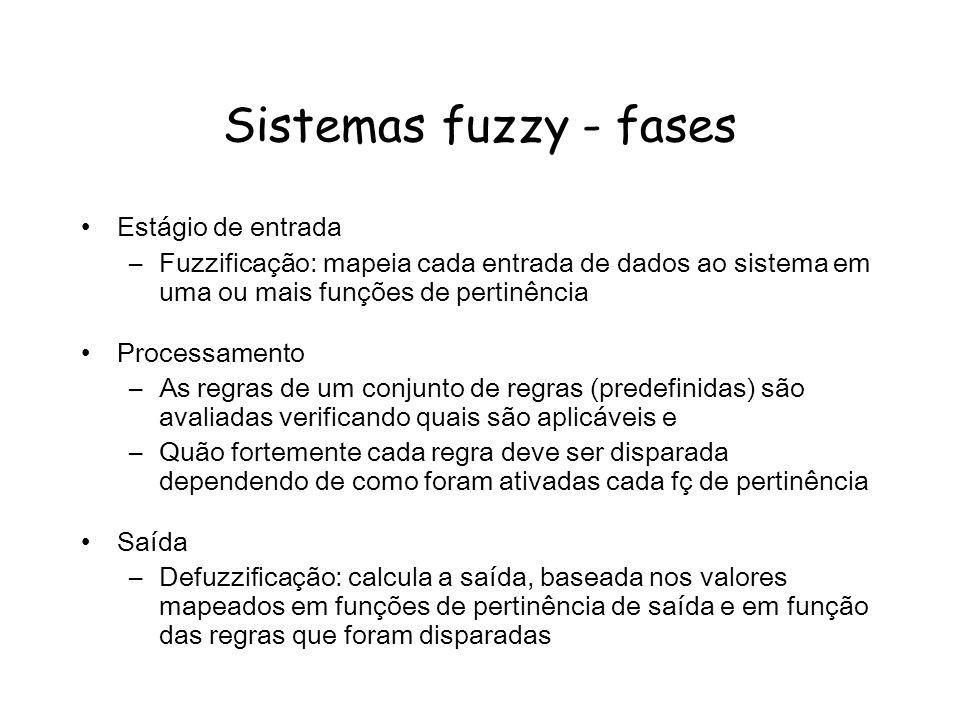 Sistemas fuzzy - fases Estágio de entrada –Fuzzificação: mapeia cada entrada de dados ao sistema em uma ou mais funções de pertinência Processamento –As regras de um conjunto de regras (predefinidas) são avaliadas verificando quais são aplicáveis e –Quão fortemente cada regra deve ser disparada dependendo de como foram ativadas cada fç de pertinência Saída –Defuzzificação: calcula a saída, baseada nos valores mapeados em funções de pertinência de saída e em função das regras que foram disparadas