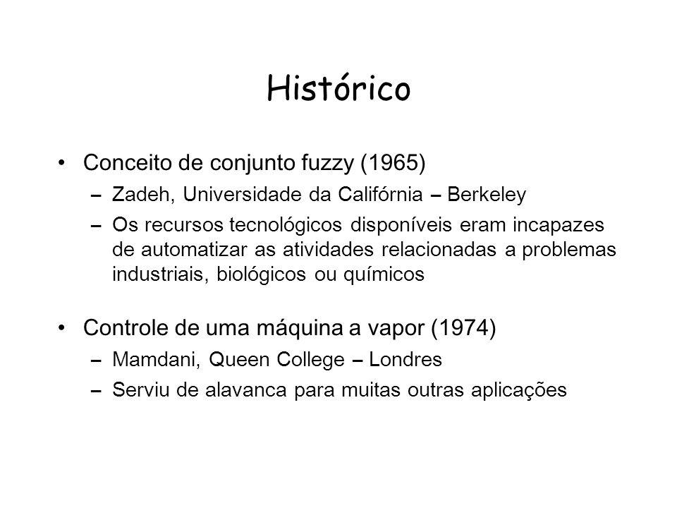 Histórico Conceito de conjunto fuzzy (1965) –Zadeh, Universidade da Califórnia – Berkeley –Os recursos tecnológicos disponíveis eram incapazes de automatizar as atividades relacionadas a problemas industriais, biológicos ou químicos Controle de uma máquina a vapor (1974) –Mamdani, Queen College – Londres –Serviu de alavanca para muitas outras aplicações