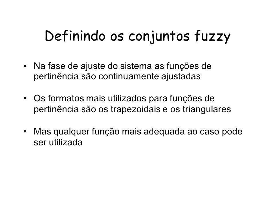 Definindo os conjuntos fuzzy Na fase de ajuste do sistema as funções de pertinência são continuamente ajustadas Os formatos mais utilizados para funçõ