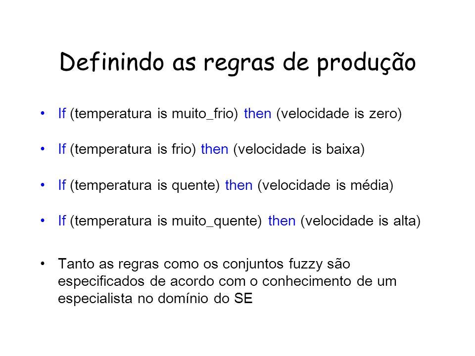 Definindo as regras de produção If (temperatura is muito_frio) then (velocidade is zero) If (temperatura is frio) then (velocidade is baixa) If (tempe