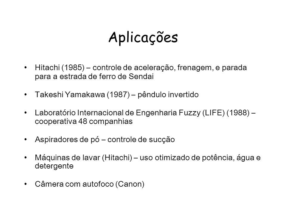 Aplicações Hitachi (1985) – controle de aceleração, frenagem, e parada para a estrada de ferro de Sendai Takeshi Yamakawa (1987) – pêndulo invertido Laboratório Internacional de Engenharia Fuzzy (LIFE) (1988) – cooperativa 48 companhias Aspiradores de pó – controle de sucção Máquinas de lavar (Hitachi) – uso otimizado de potência, água e detergente Câmera com autofoco (Canon)
