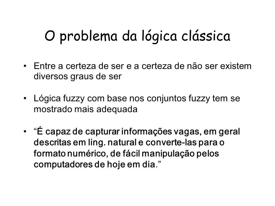 O problema da lógica clássica Entre a certeza de ser e a certeza de não ser existem diversos graus de ser Lógica fuzzy com base nos conjuntos fuzzy tem se mostrado mais adequada É capaz de capturar informações vagas, em geral descritas em ling.