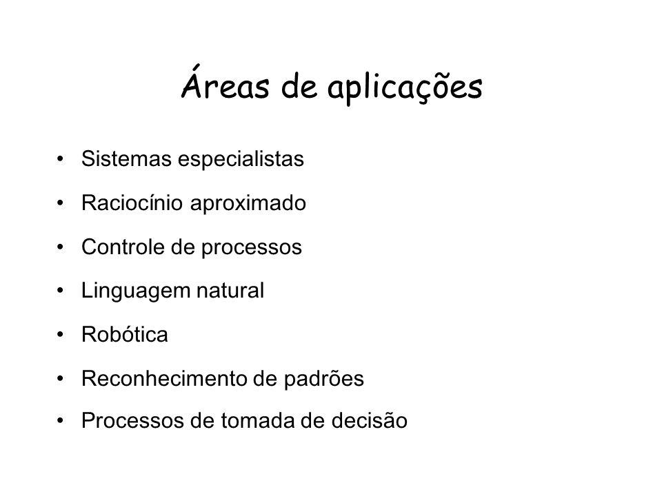 Áreas de aplicações Sistemas especialistas Raciocínio aproximado Controle de processos Linguagem natural Robótica Reconhecimento de padrões Processos de tomada de decisão