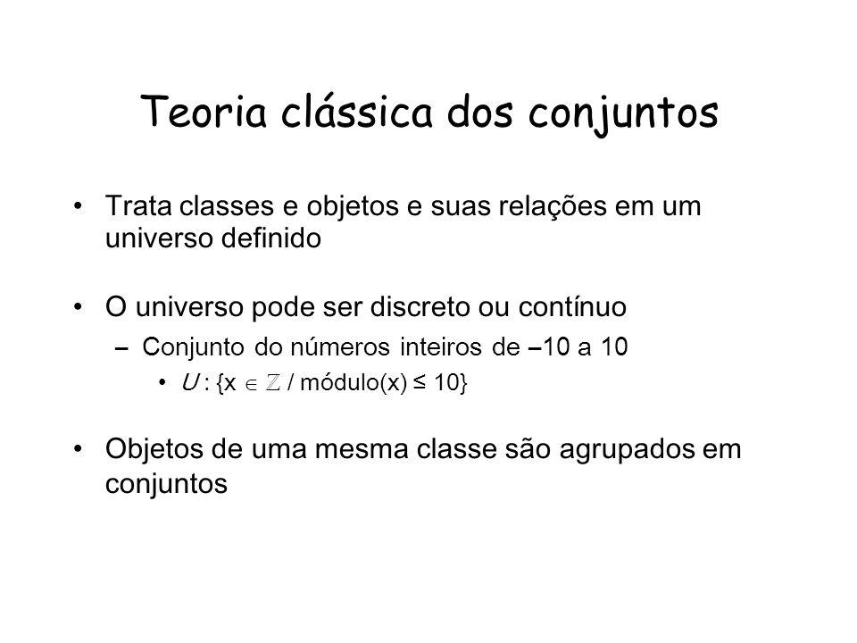 Teoria clássica dos conjuntos Trata classes e objetos e suas relações em um universo definido O universo pode ser discreto ou contínuo –Conjunto do números inteiros de –10 a 10 U : {x / módulo(x) 10} Objetos de uma mesma classe são agrupados em conjuntos