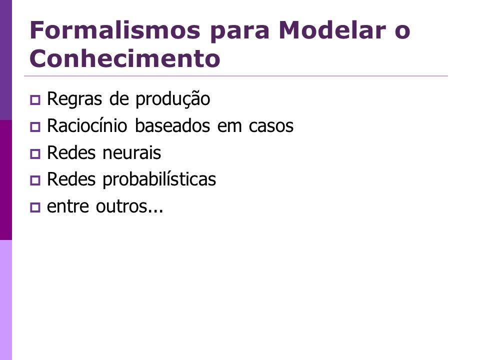 Formalismos para Modelar o Conhecimento Regras de produção Raciocínio baseados em casos Redes neurais Redes probabilísticas entre outros...