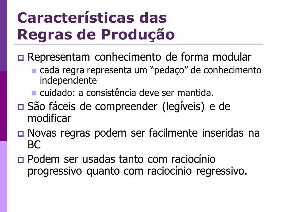 Características das Regras de Produção Representam conhecimento de forma modular cada regra representa um pedaço de conhecimento independente cuidado: a consistência deve ser mantida.
