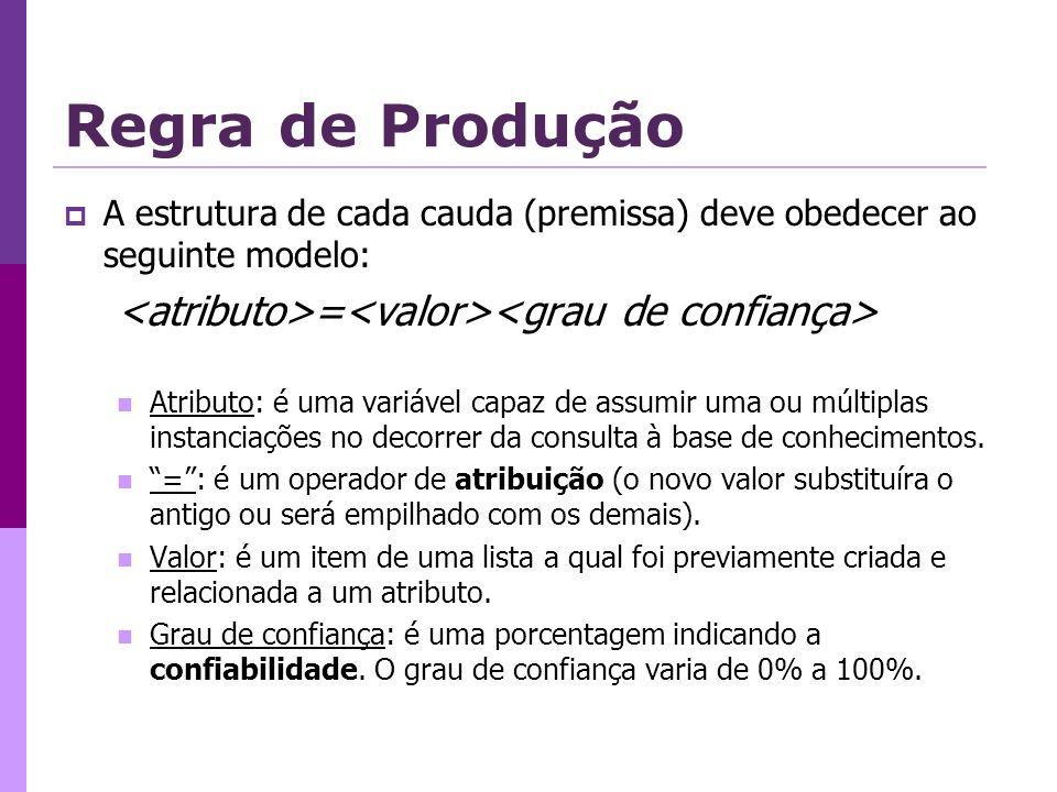 Regra de Produção A estrutura de cada cauda (premissa) deve obedecer ao seguinte modelo: = Atributo: é uma variável capaz de assumir uma ou múltiplas