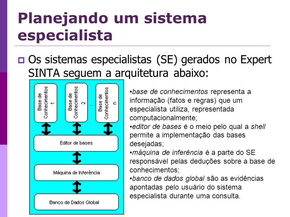 Planejando um sistema especialista Os sistemas especialistas (SE) gerados no Expert SINTA seguem a arquitetura abaixo: base de conhecimentos represent