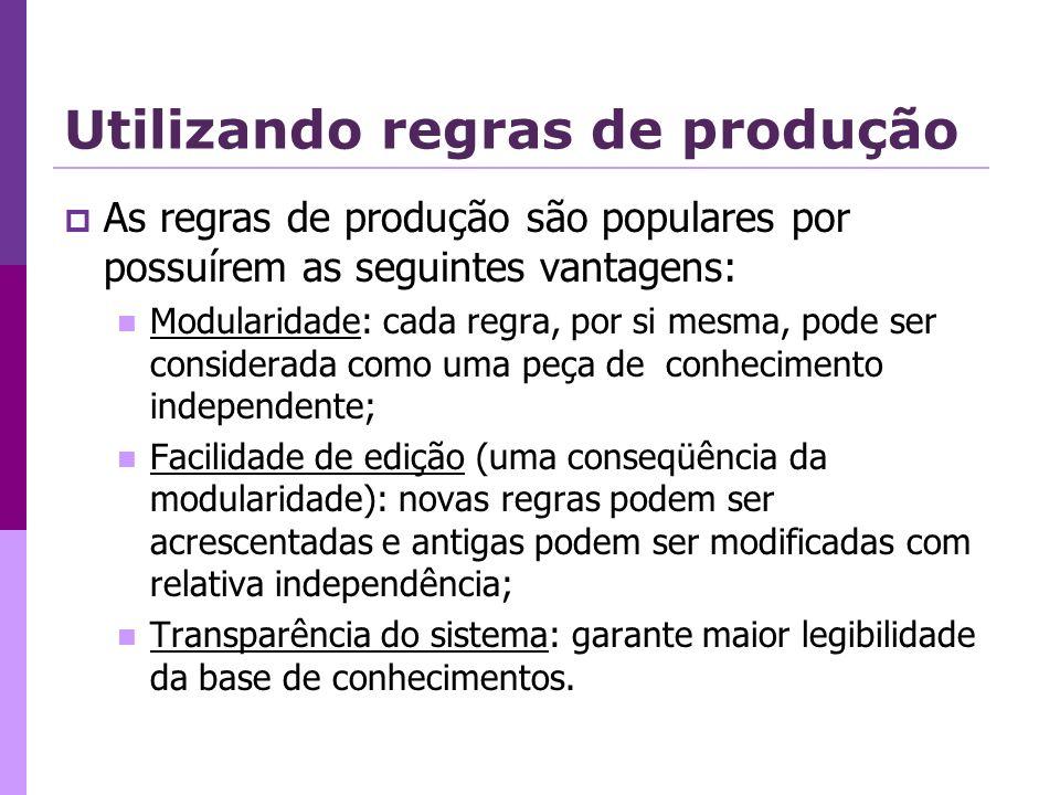 Utilizando regras de produção As regras de produção são populares por possuírem as seguintes vantagens: Modularidade: cada regra, por si mesma, pode s
