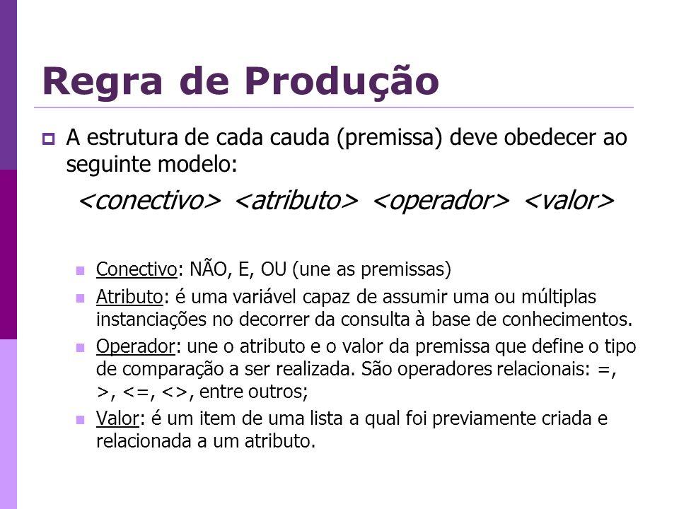 A estrutura de cada cauda (premissa) deve obedecer ao seguinte modelo: Conectivo: NÃO, E, OU (une as premissas) Atributo: é uma variável capaz de assu