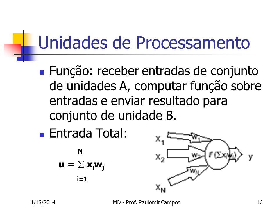 1/13/2014MD - Prof. Paulemir Campos16 Unidades de Processamento Função: receber entradas de conjunto de unidades A, computar função sobre entradas e e
