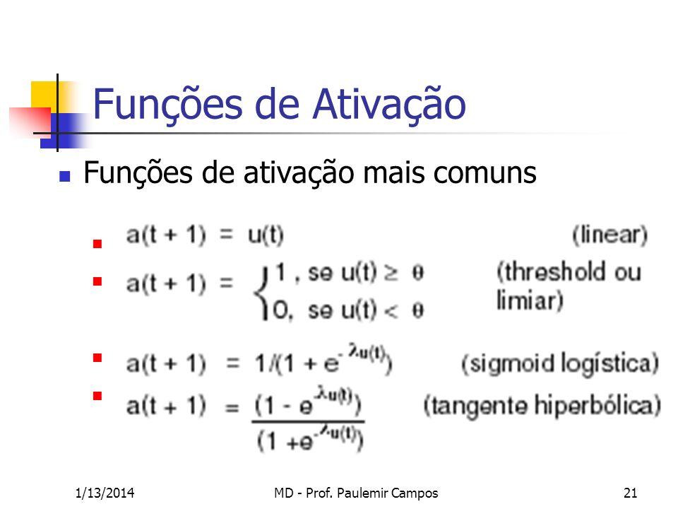 1/13/2014MD - Prof. Paulemir Campos21 Funções de Ativação Funções de ativação mais comuns