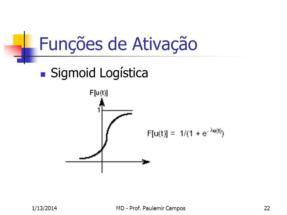 1/13/2014MD - Prof. Paulemir Campos22 Funções de Ativação Sigmoid Logística
