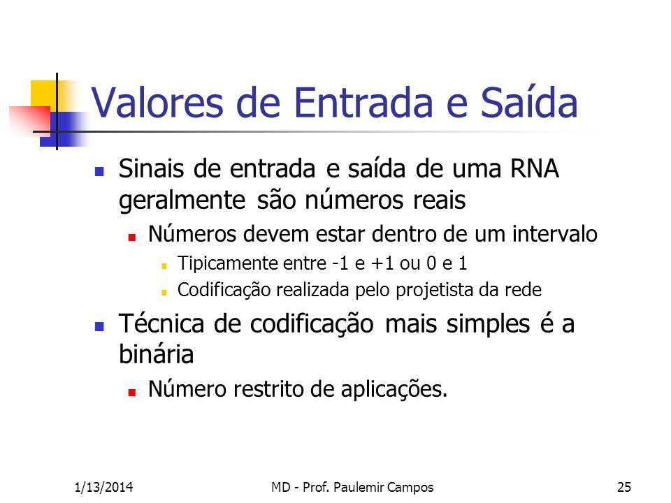 1/13/2014MD - Prof. Paulemir Campos25 Valores de Entrada e Saída Sinais de entrada e saída de uma RNA geralmente são números reais Números devem estar