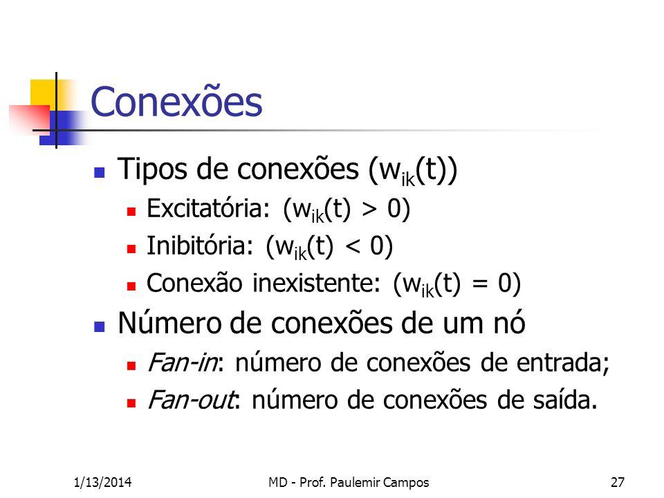 1/13/2014MD - Prof. Paulemir Campos27 Conexões Tipos de conexões (w ik (t)) Excitatória: (w ik (t) > 0) Inibitória: (w ik (t) < 0) Conexão inexistente