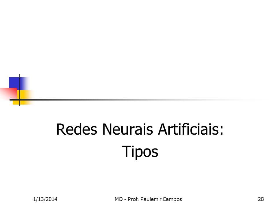 1/13/2014MD - Prof. Paulemir Campos28 Redes Neurais Artificiais: Tipos
