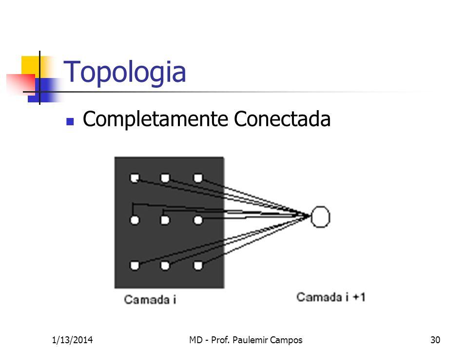 1/13/2014MD - Prof. Paulemir Campos30 Topologia Completamente Conectada