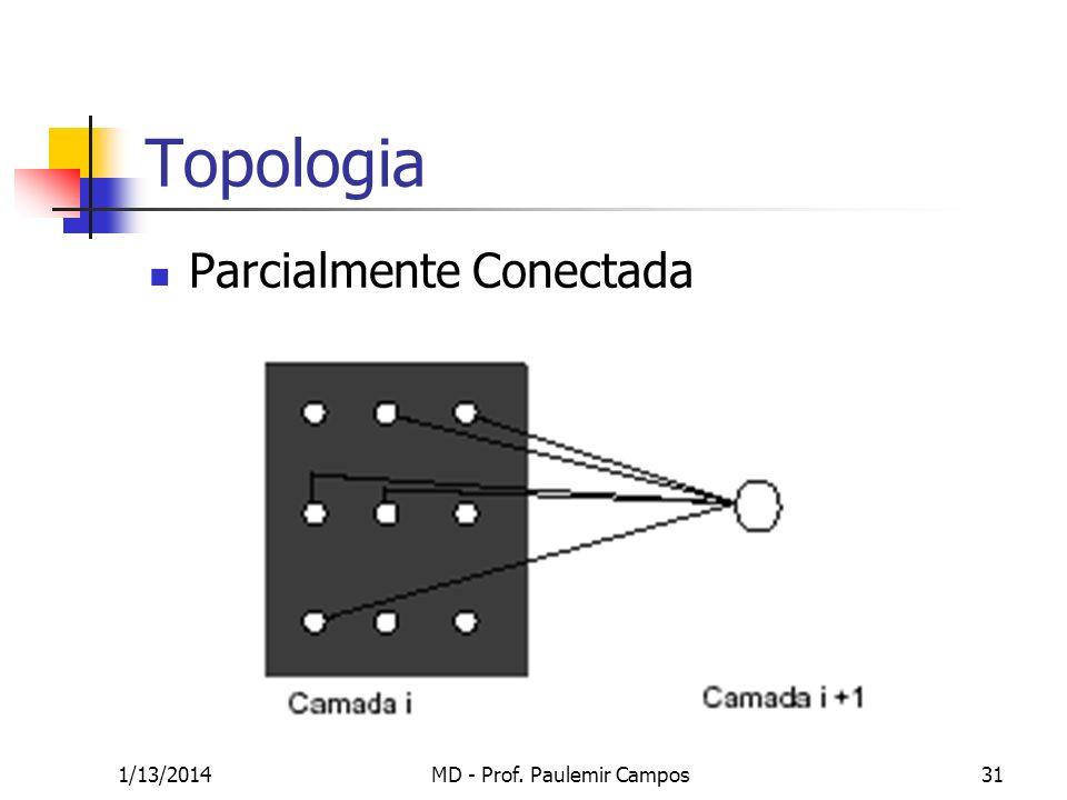 1/13/2014MD - Prof. Paulemir Campos31 Topologia Parcialmente Conectada