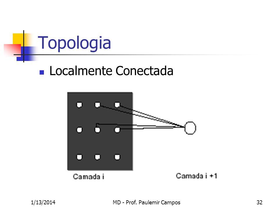 1/13/2014MD - Prof. Paulemir Campos32 Topologia Localmente Conectada