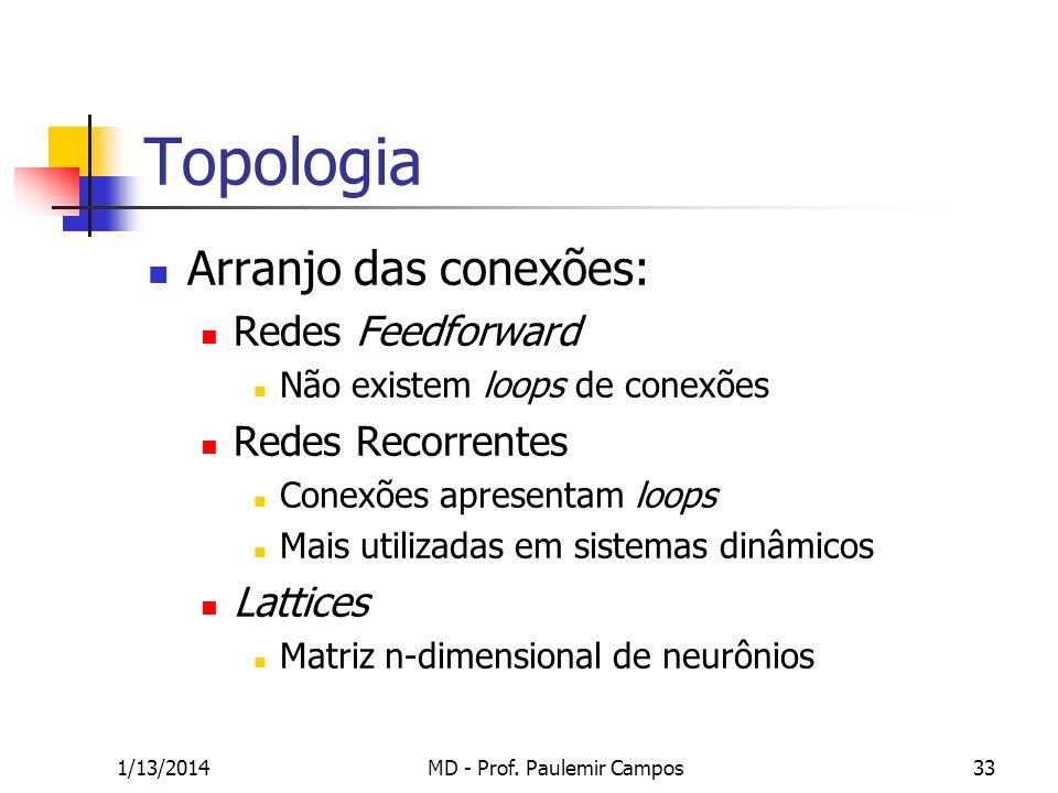 1/13/2014MD - Prof. Paulemir Campos33 Topologia Arranjo das conexões: Redes Feedforward Não existem loops de conexões Redes Recorrentes Conexões apres