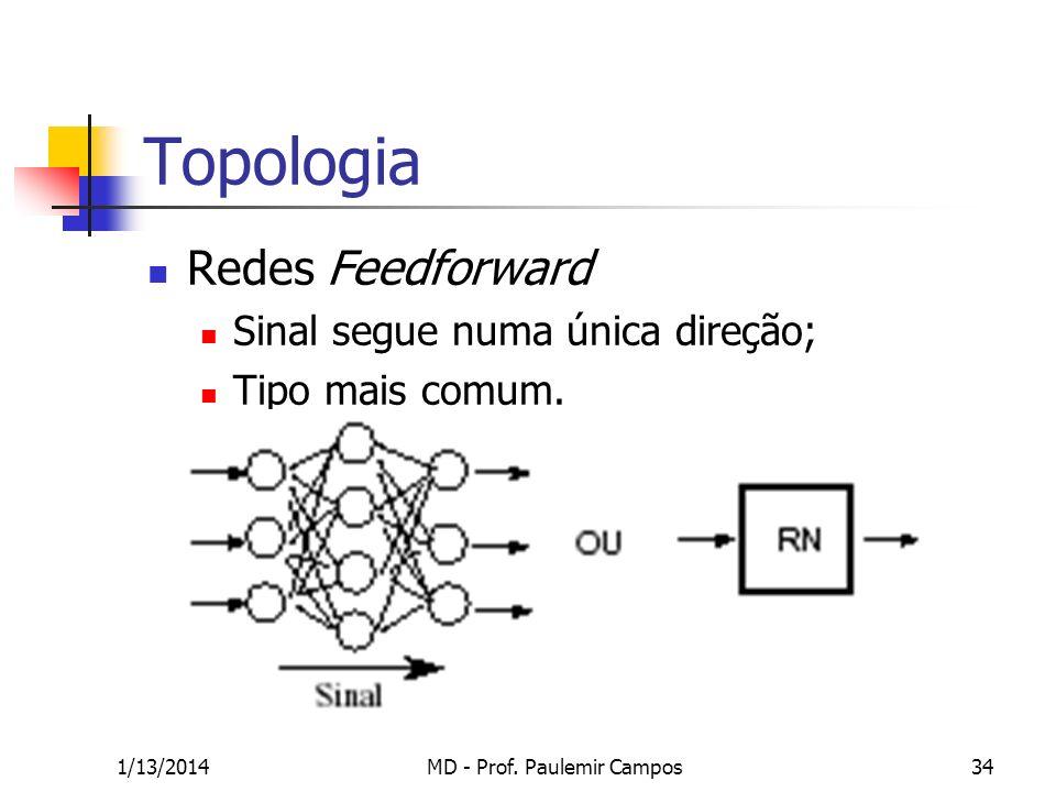 1/13/2014MD - Prof. Paulemir Campos34 Topologia Redes Feedforward Sinal segue numa única direção; Tipo mais comum.
