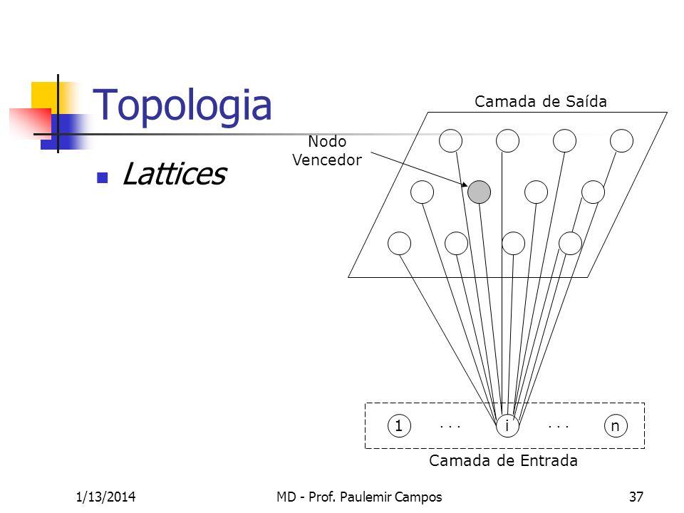 1/13/2014MD - Prof. Paulemir Campos37 Topologia Lattices... Camada de Entrada 1in Camada de Saída Nodo Vencedor