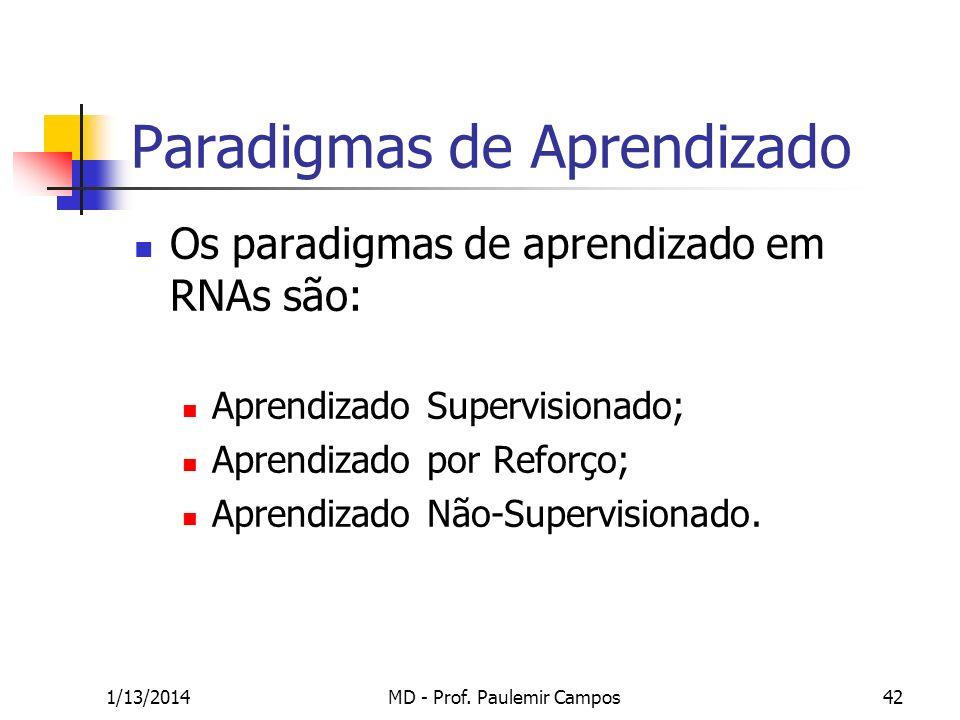 1/13/2014MD - Prof. Paulemir Campos42 Paradigmas de Aprendizado Os paradigmas de aprendizado em RNAs são: Aprendizado Supervisionado; Aprendizado por